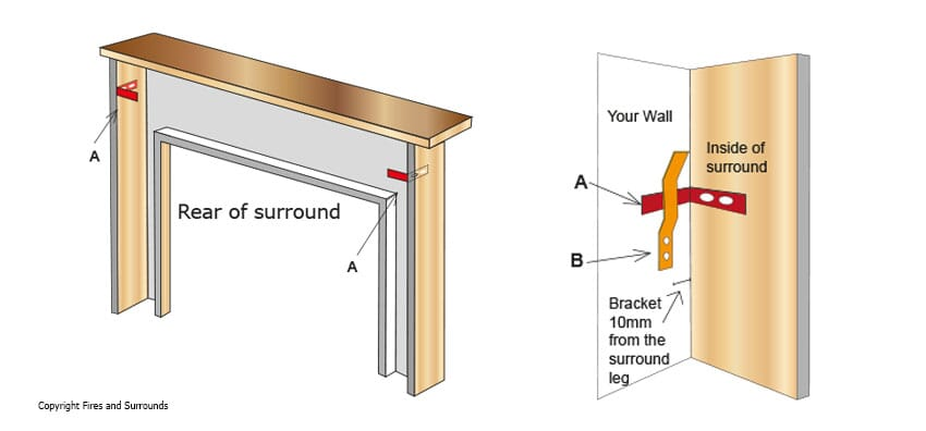Diagrams showing how to fit fireplace brackets